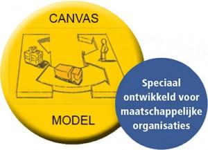 Canvas  Model Maatschappelijke Organisaties